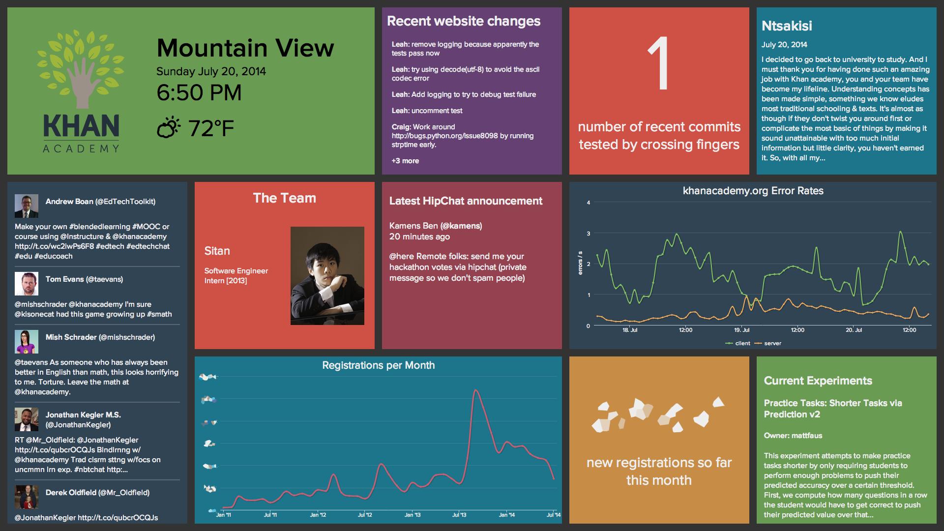 Hackathon project: Khan Academy office dashboard · Kevin Wang